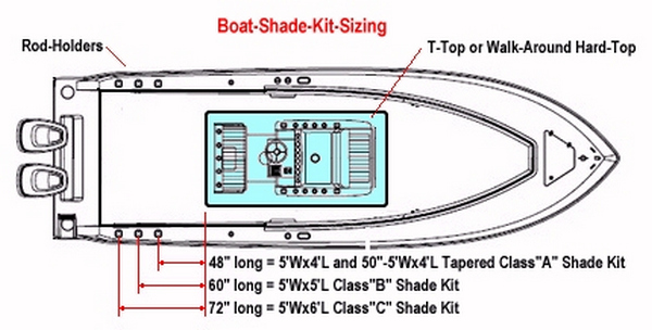 Aft Boat-Shade-Kit™ Sizing