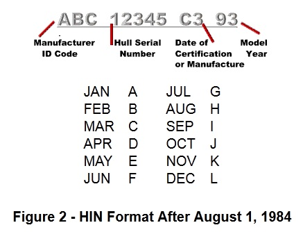 HIN After 1984aug01 chaparral� boats factory original (oem) canvas & covers, bimini Sunesta 250 Wiring Diagram at suagrazia.org