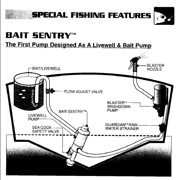 Bait Sentry™ systems used in many Sea Pro Boats, Image