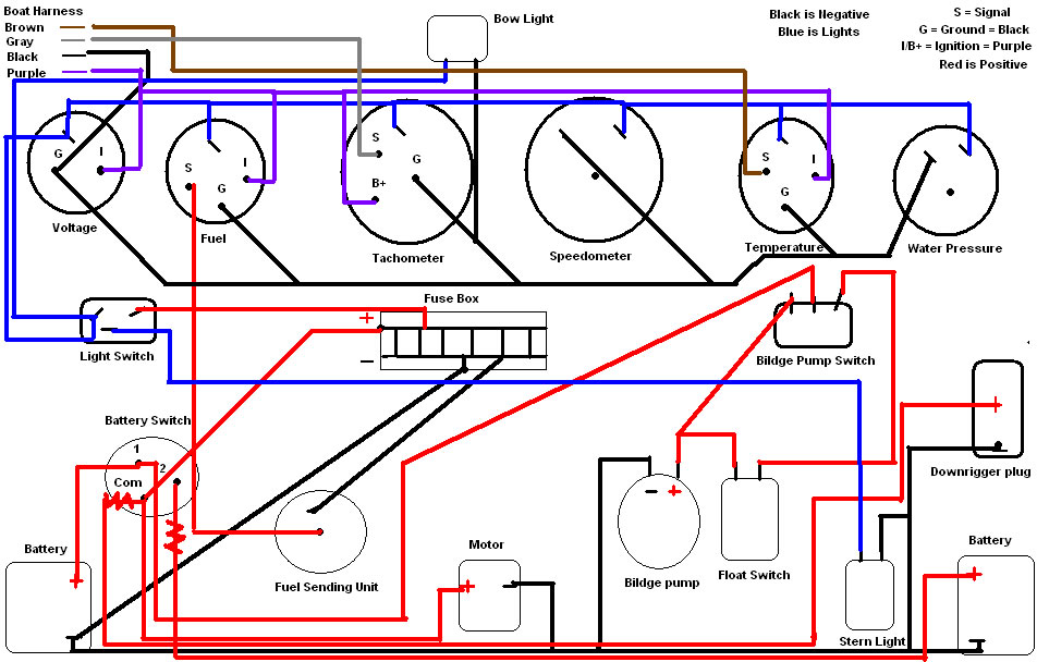 Basic Outboard Boat Wiring Diagram basic boat wiring diagram basic boat wiring layout \u2022 free wiring Skeeter Wiring Harness Colors at gsmportal.co