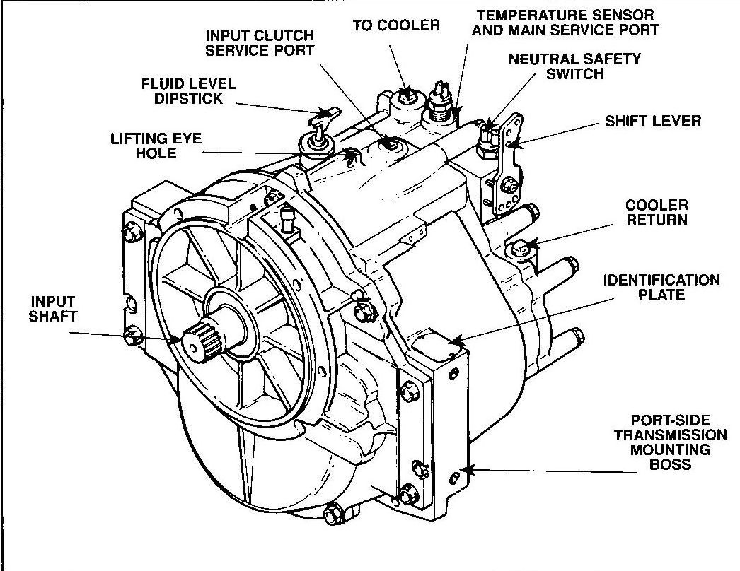 Meritor Electrical Wiring Diagram moreover Rockwell Differential Parts Diagram together with Wabco 4s 4m Abs Wiring Diagram besides Freightliner Automatic Transmission Diagram as well 161699426259. on meritor transmission wiring diagram