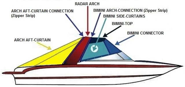 Arch Aft-Curtain (Factory OEM) from RNR-Marine.com™