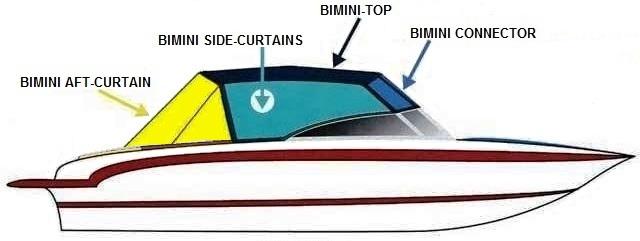 Bimini Aft-Curtain (Factory OEM) for Chris Craft® Corsair 36