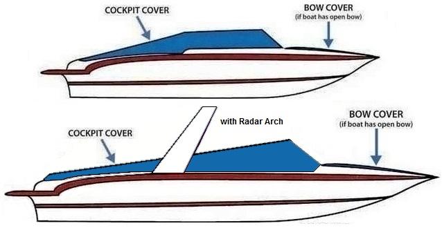Great Quality Boat Cover Regal Ventura 6.8 SC 1996 1997