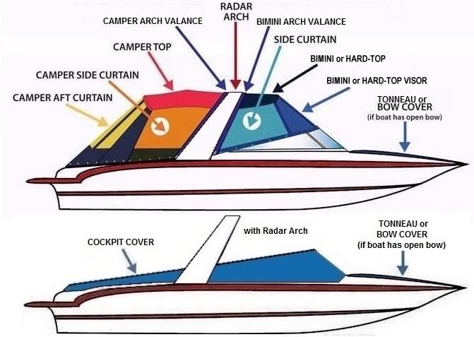 BOAT COVER Sea Ray 180 Ski Ray 1989 1990-1993 1994 1995 1996 1997 1998 1999 2000