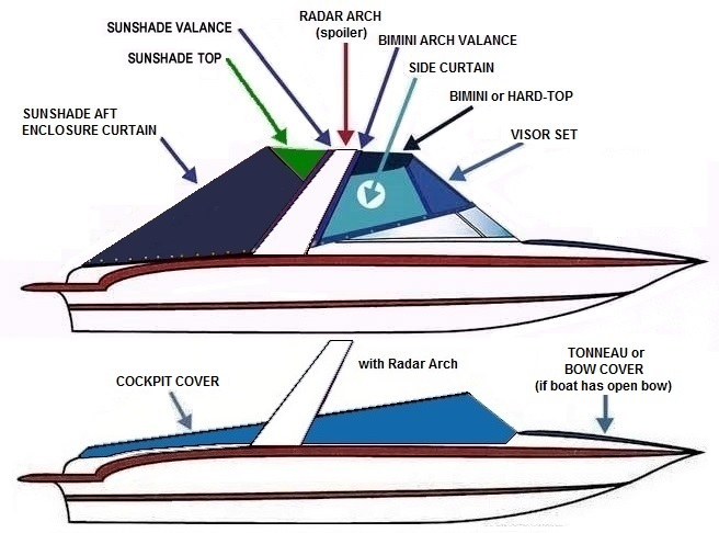 boat convertible bimini top diagram  parts  auto parts