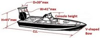 Boat-Cover-CSF-Model™Carver(r) 713xx series Styled-To Fit(tm) boat cover (for Flats style V-Hull Center Console (up to 37 inch) shallow draft fishing boat with Aft Poling Platform (up to 45-in High x 41-in Wide x 39-in Deep); O/B) provides a GUARANTEED Fit