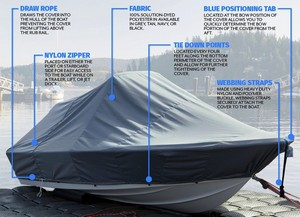 Laportes® Outboard Powered Boat Cover