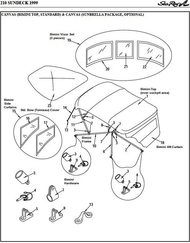 Bimini Aft-Curtain (Factory OEM) for Sea Ray® 210 Sundeck (1998-2002