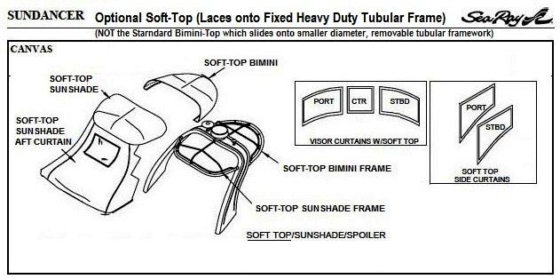 Bimini Visor (Factory OEM) for Sea Ray® 280 Soft-Top