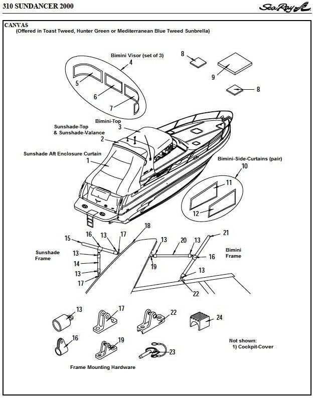 bimini top diagram