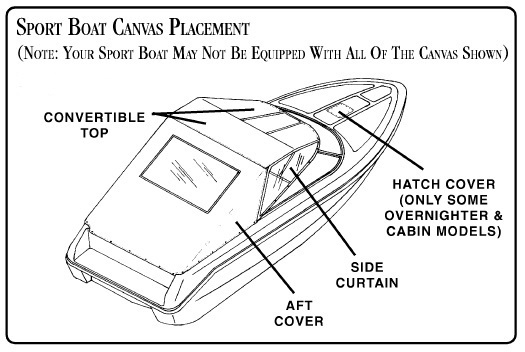 BLUE BOAT COVER FITS SEA RAY 180 BOW RIDER O.B 1989-1990