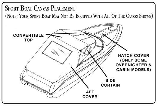 Sea Ray Boat Wiring Diagram