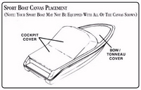 Sea Ray® Sport Boats Cover Placement-Diagram