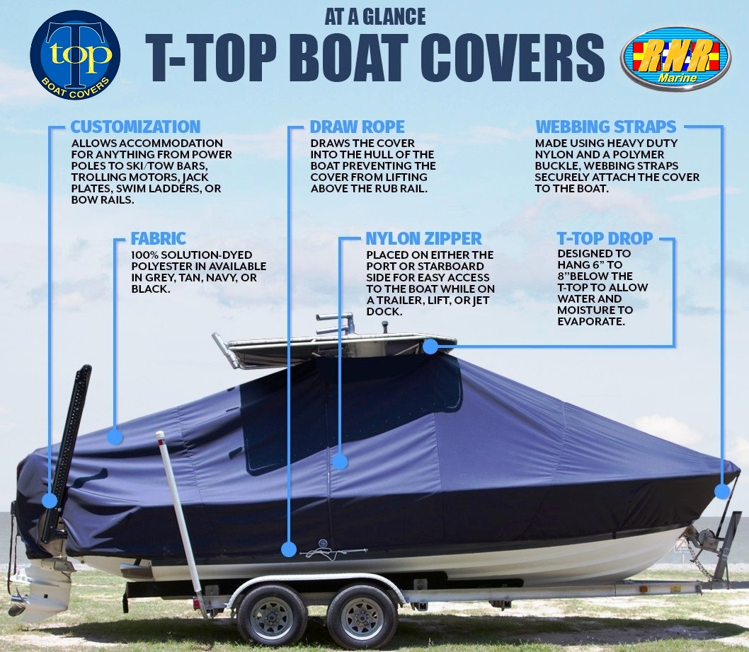 T Top Boat Cover Elite 1099TMTTopCovertm