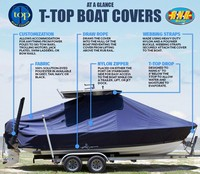 T-Top-Boat-Cover-Elite-1149™TTopCover(tm) T-Top or Hard-Top Boat-Cover (Elite 9oz./sq.yd. fabric) attaches beneath T-Top or Hard-Top frame to cover entire boat, bow, helm, cockpit and motor(s). Custom patterned for tight fit