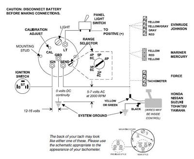 Teleflex Outboard Tachometer Selector Setup_400x327 crestliner wiring diagram wiring diagram crestliner fish hawk sea hunt wiring diagram at cita.asia