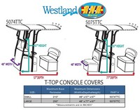 T-Top-Console-Cover-Westland™Universal (non-OEM) Center Console Cover for Boat With T-Top, Sunbrella(r) fabric