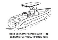 Under-T-Top-Cover-Westland-Deep-Vee-Center-Console-Single-O/B-NO-Bow-Rails™Westland(r) Universal (non-OEM) Sunbrella(r) fabric Under T-Top Boat Cover for  Deep Vee Center Console, Single O/B, NO Bow Rails style boat (Rails less than 3-inch)